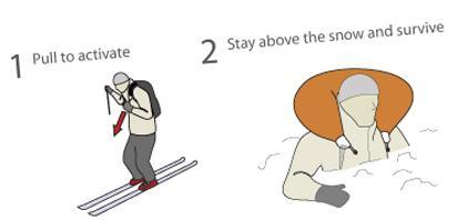 Airbag Esquí